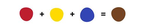 Как смешивать краски для волос_1
